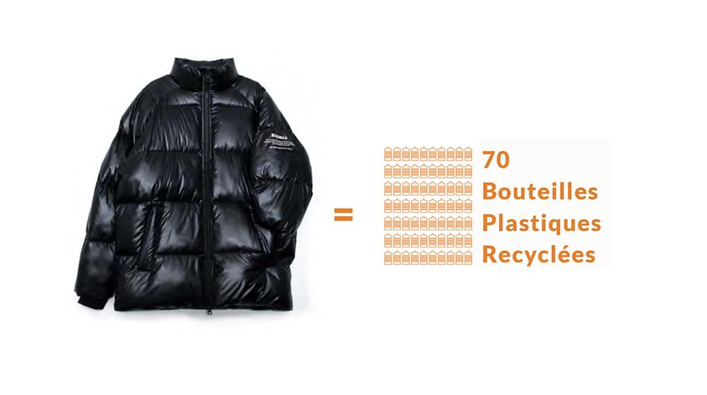 Ecoalf et son initiative de recyclage des bouteilles
